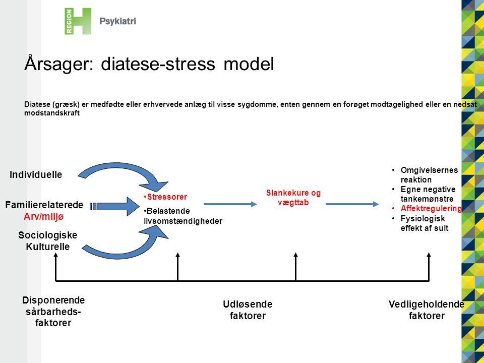 Årsager: diatese-stress model Diatese (græsk) er medfødte eller erhvervede anlæg til visse sygdomme, enten gennem en forøget modtagelighed eller en nedsat modstandskraft Disponerende sårbarheds- faktorer Udløsende faktorer Vedligeholdende faktorer •Stressorer •Belastende livsomstændigheder Slankekure og vægttab Individuelle Familierelaterede Arv/miljø Sociologiske Kulturelle •Omgivelsernes reaktion •Egne negative tankemønstre •Affektregulering •Fysiologisk effekt af sult