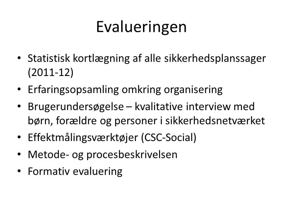 Evalueringen • Statistisk kortlægning af alle sikkerhedsplanssager (2011-12) • Erfaringsopsamling omkring organisering • Brugerundersøgelse – kvalitat