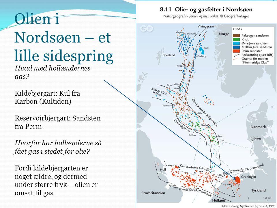 Olien i Nordsøen – et lille sidespring Hvad med hollændernes gas? Kildebjergart: Kul fra Karbon (Kultiden) Reservoirbjergart: Sandsten fra Perm Hvorfo