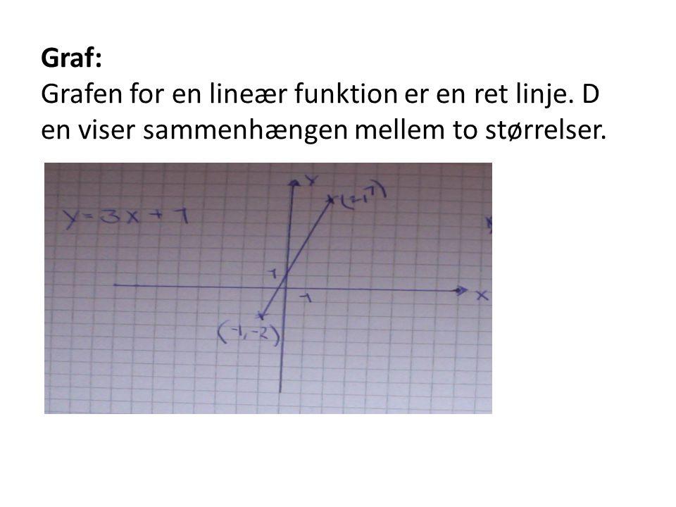 Hældningstal a.A er linjens hældningstal.