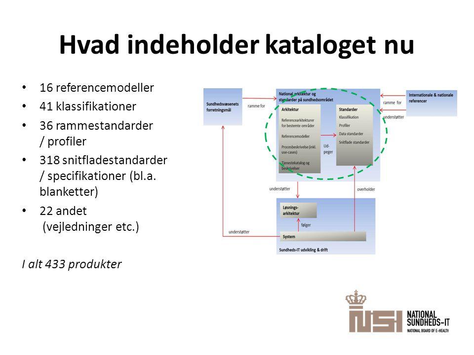 Hvad indeholder kataloget nu • 16 referencemodeller • 41 klassifikationer • 36 rammestandarder / profiler • 318 snitfladestandarder / specifikationer (bl.a.