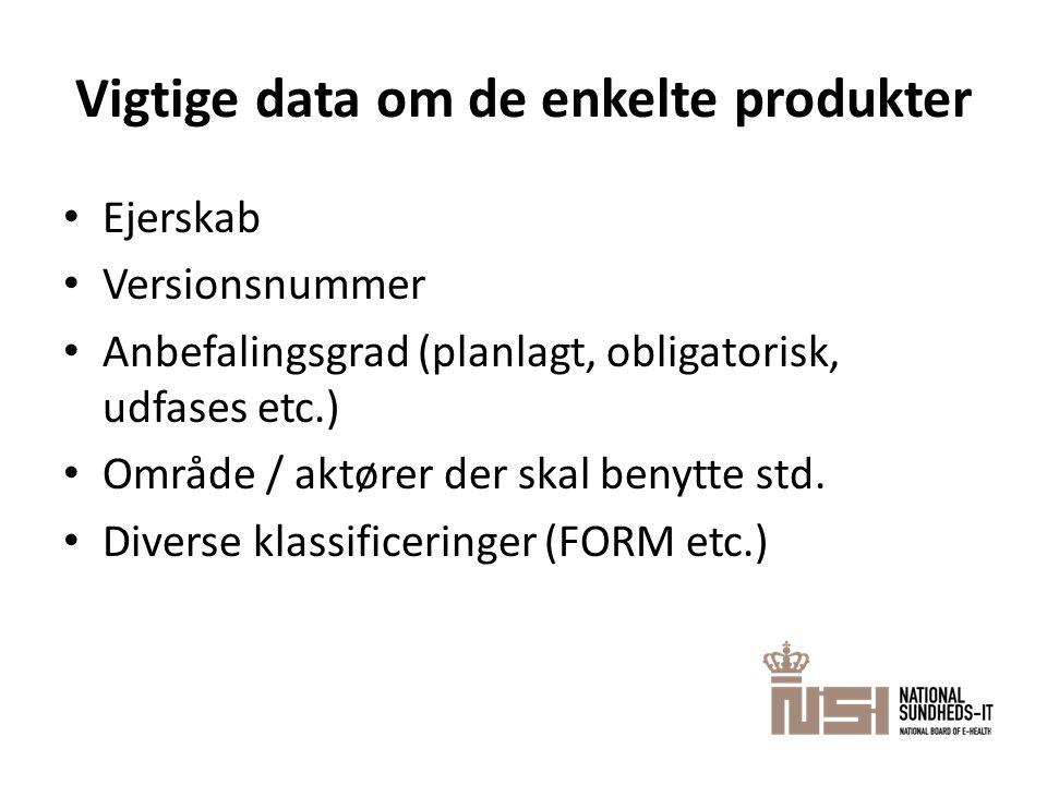 Vigtige data om de enkelte produkter • Ejerskab • Versionsnummer • Anbefalingsgrad (planlagt, obligatorisk, udfases etc.) • Område / aktører der skal benytte std.