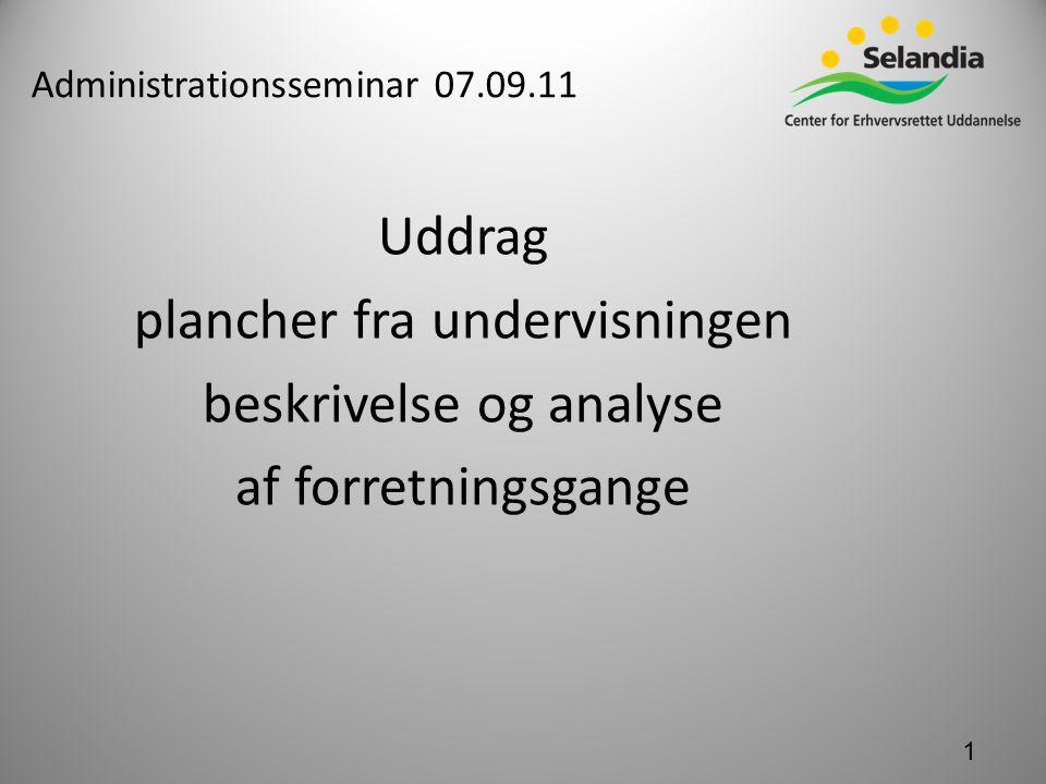 Administrationsseminar 07.09.11 Uddrag plancher fra undervisningen beskrivelse og analyse af forretningsgange 1