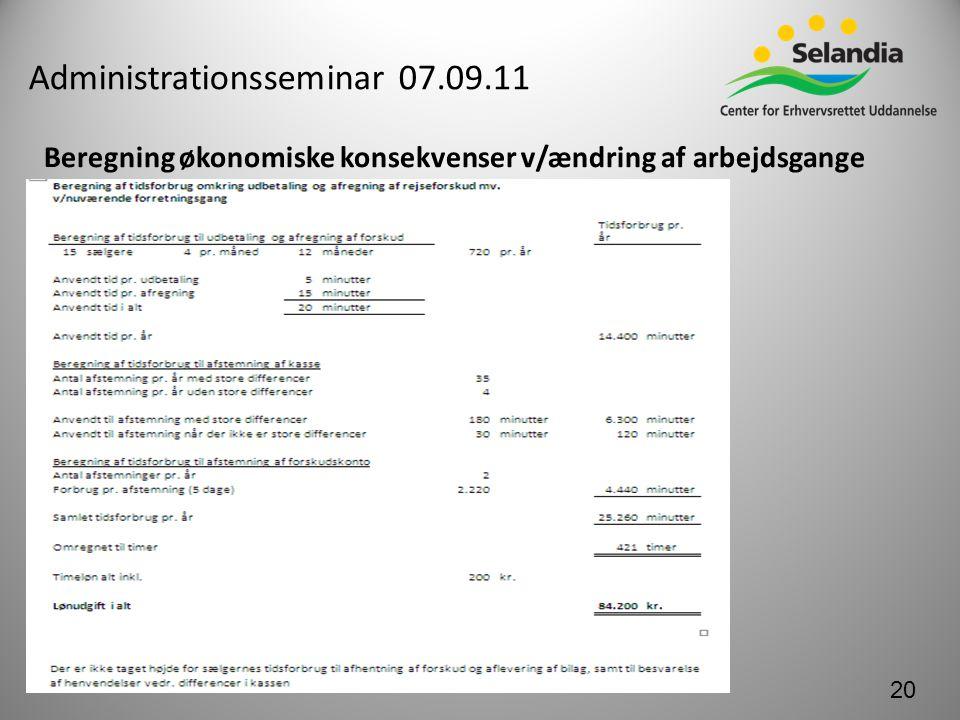 Administrationsseminar 07.09.11 Beregning økonomiske konsekvenser v/ændring af arbejdsgange 20