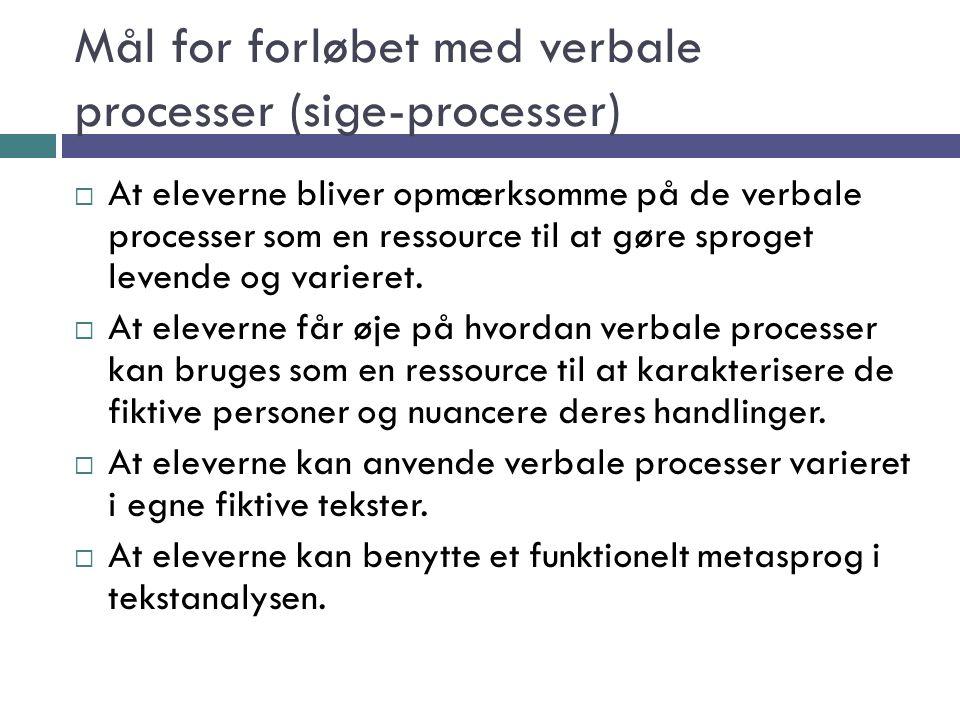 Mål for forløbet med verbale processer (sige-processer)  At eleverne bliver opmærksomme på de verbale processer som en ressource til at gøre sproget levende og varieret.