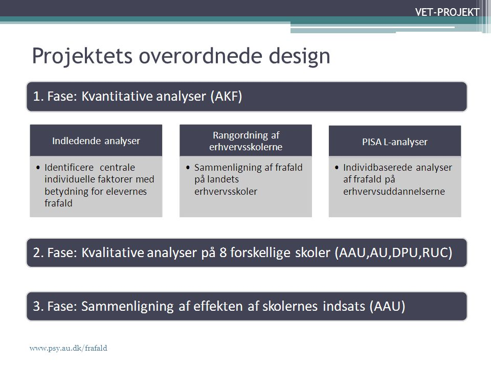 www.psy.au.dk/frafald VET-PROJEKT Projektets overordnede design