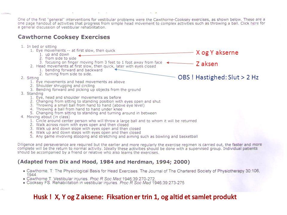 X og Y akserne Z aksen OBS ! Hastighed: Slut > 2 Hz