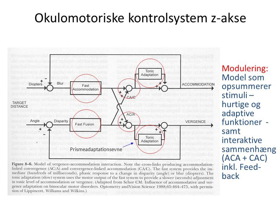 Okulomotoriske kontrolsystem z-akse Modulering: Model som opsummerer stimuli – hurtige og adaptive funktioner - samt interaktive sammenhæng (ACA + CAC