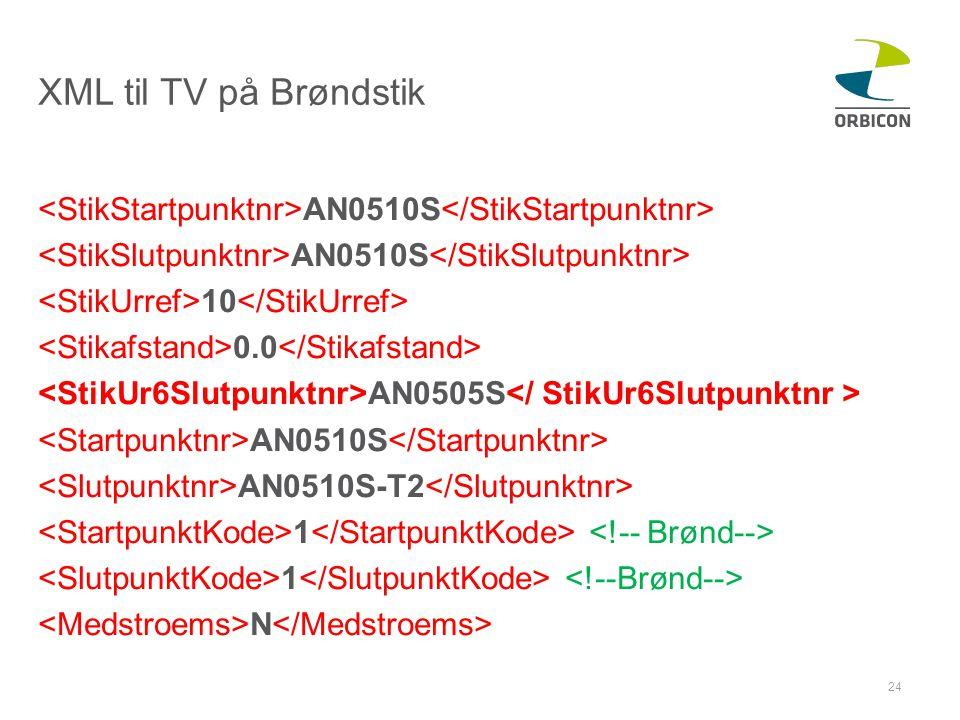 XML til TV på Brøndstik AN0510S 10 0.0 AN0505S AN0510S AN0510S-T2 1 N 24