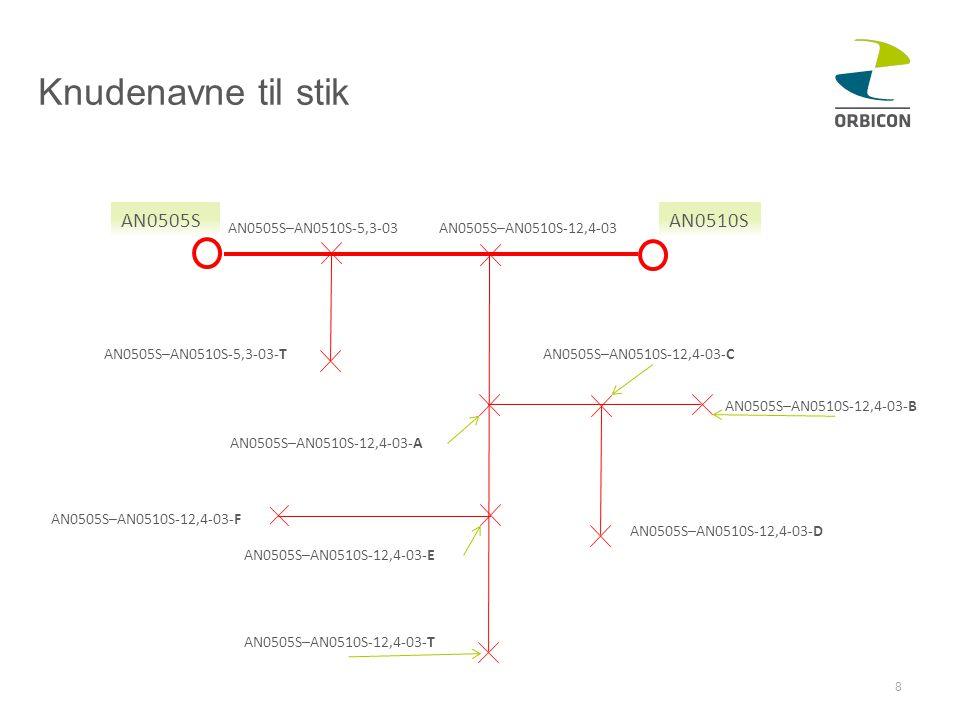 Knudenavne til stik AN0505S–AN0510S-12,4-03-B AN0505S–AN0510S-5,3-03 AN0505S AN0510S AN0505S–AN0510S-5,3-03-T AN0505S–AN0510S-12,4-03-T AN0505S–AN0510S-12,4-03 AN0505S–AN0510S-12,4-03-A AN0505S–AN0510S-12,4-03-C AN0505S–AN0510S-12,4-03-D AN0505S–AN0510S-12,4-03-E AN0505S–AN0510S-12,4-03-F 8