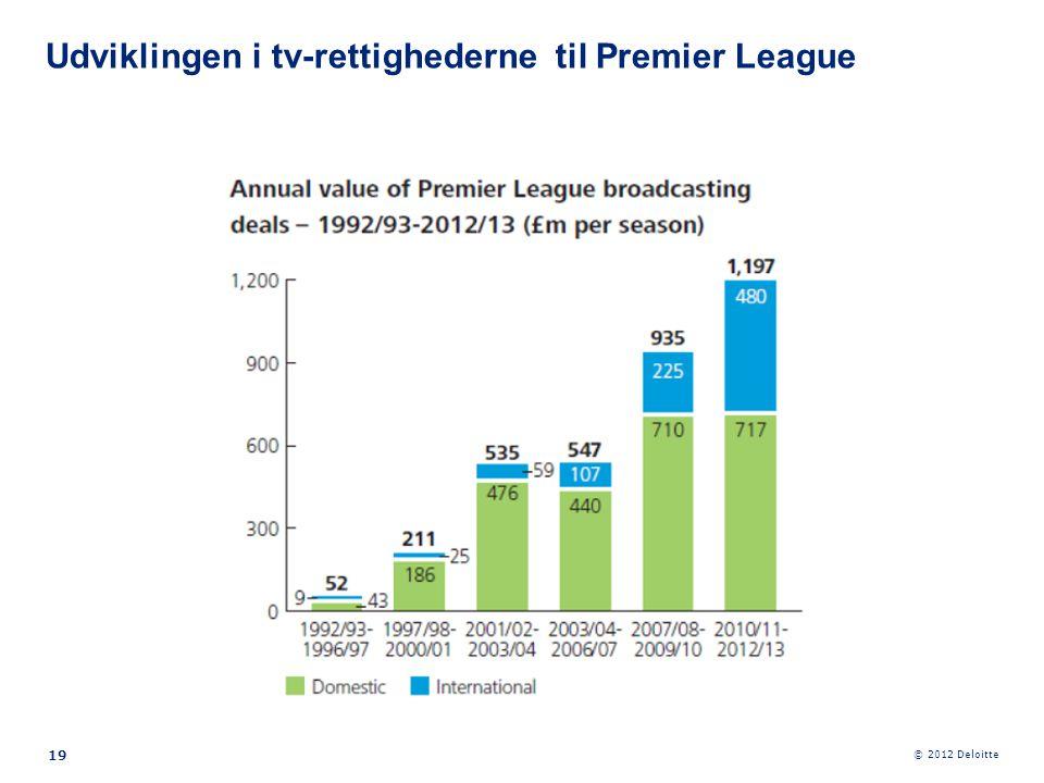 © 2012 Deloitte 19 Udviklingen i tv-rettighederne til Premier League