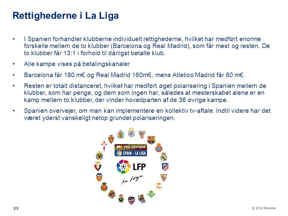 © 2012 Deloitte 23 •I Spanien forhandler klubberne individuelt rettighederne, hvilket har medført enorme forskelle mellem de to klubber (Barcelona og