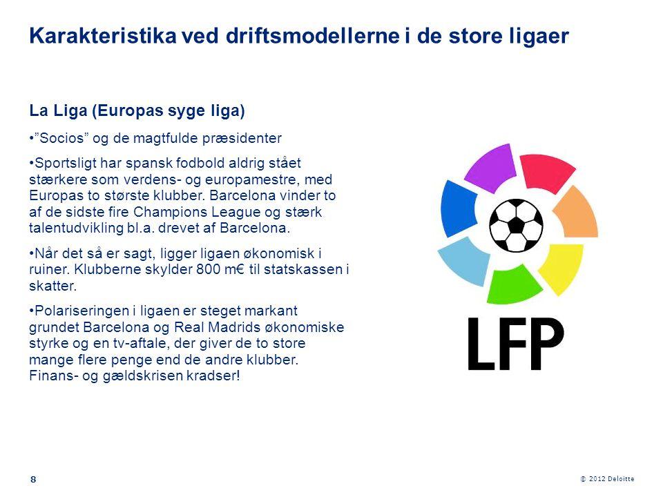© 2012 Deloitte 9 La Liga (Europas syge liga) •Lider under overinvestering i spillere.
