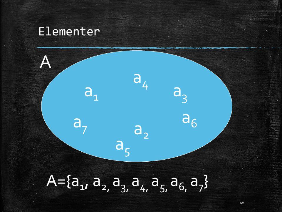 Elementer 40 a1a1 a5a5 a7a7 a4a4 a2a2 a6a6 a3a3 A={a 1, a 2, a 3, a 4, a 5, a 6, a 7 } A