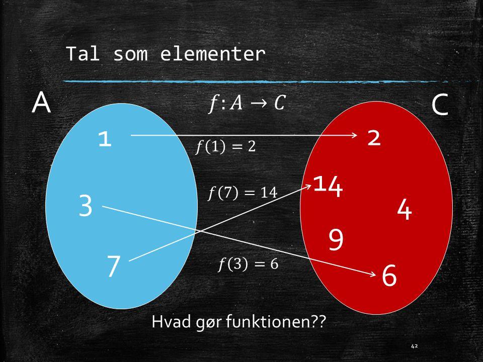 Tal som elementer 42 A C 1 3 7 2 4 6 9 14 Hvad gør funktionen??