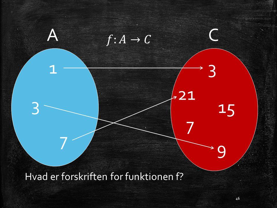 AC 1 3 7 3 15 9 7 21 Hvad er forskriften for funktionen f? 46