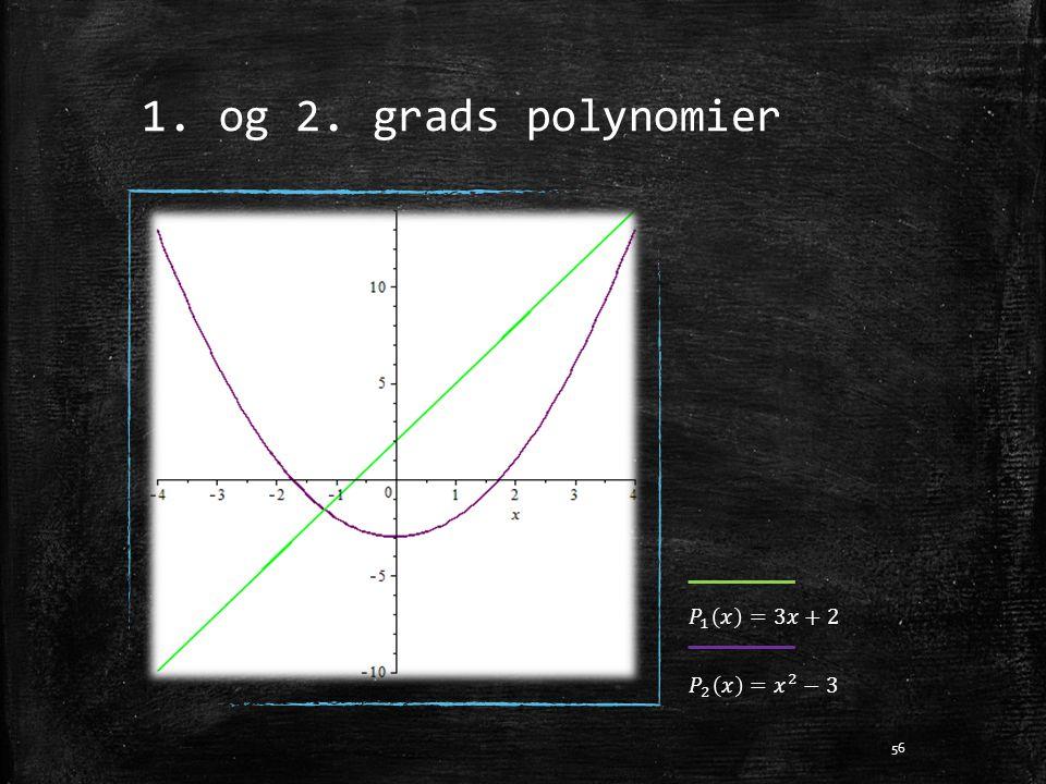 1. og 2. grads polynomier 56