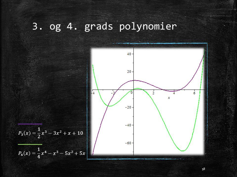 3. og 4. grads polynomier 58