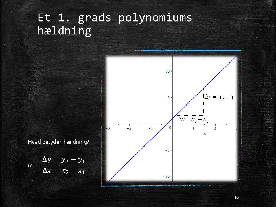 Et 1. grads polynomiums hældning 60