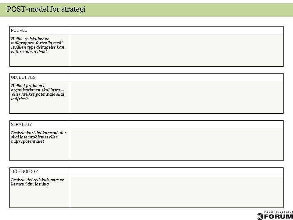 POST-model for strategi PEOPLE Hvilke redskaber er målgruppen fortrolig med? Hvilken type deltagelse kan vi forvente af dem? OBJECTIVES Hvilket proble