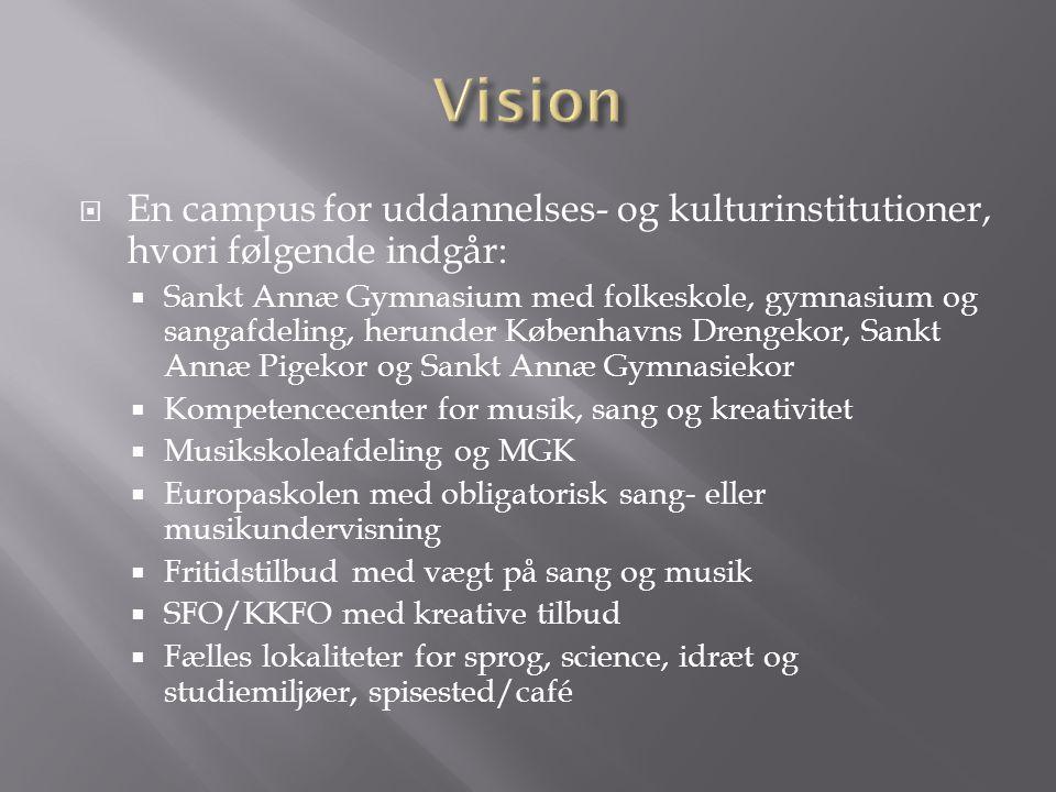  En campus for uddannelses- og kulturinstitutioner, hvori følgende indgår:  Sankt Annæ Gymnasium med folkeskole, gymnasium og sangafdeling, herunder Københavns Drengekor, Sankt Annæ Pigekor og Sankt Annæ Gymnasiekor  Kompetencecenter for musik, sang og kreativitet  Musikskoleafdeling og MGK  Europaskolen med obligatorisk sang- eller musikundervisning  Fritidstilbud med vægt på sang og musik  SFO/KKFO med kreative tilbud  Fælles lokaliteter for sprog, science, idræt og studiemiljøer, spisested/café