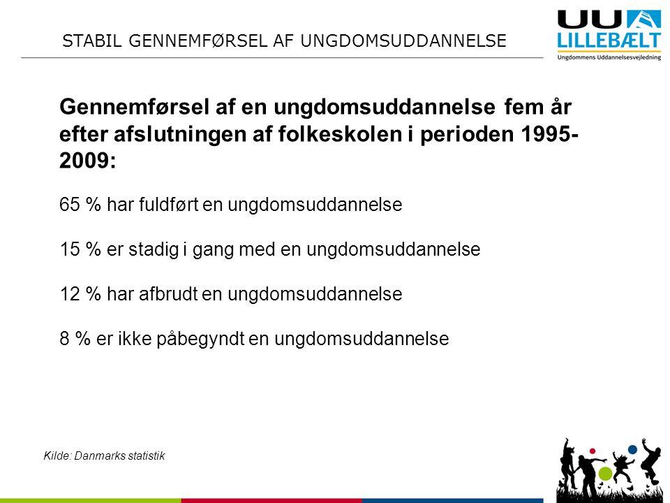 DEN INTERNE PROCES OG DEBAT EFTERÅRET 2011: 2 INTERNE UDDANNELSESDAGE: KOLLEKTIV VEJLEDNING, INDIVIDUEL VEJLEDNING, GRUPPEVEJLEDNING OG VEJLEDNING I FÆLLESSKABER - FORSKNING, METODER OG VÆRKTØJER.