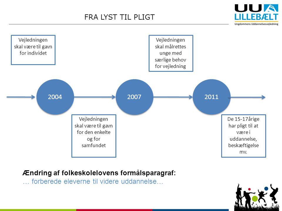 FRA LYST TIL PLIGT 2004 2007 2011 De 15-17årige har pligt til at være i uddannelse, beskæftigelse mv.