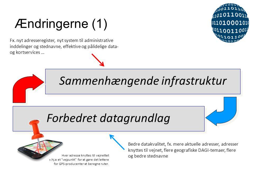 Sammenhængende infrastruktur Fx. nyt adresseregister, nyt system til administrative inddelinger og stednavne, effektive og pålidelige data- og kortser