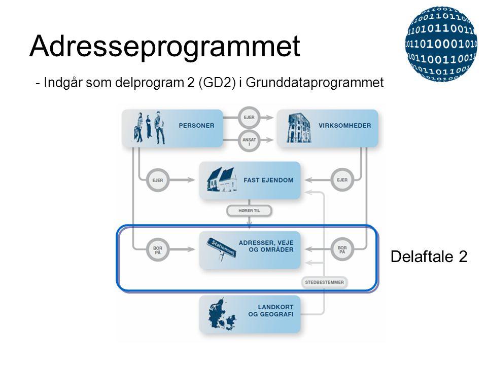 Adresseprogrammet Delaftale 2 - Indgår som delprogram 2 (GD2) i Grunddataprogrammet