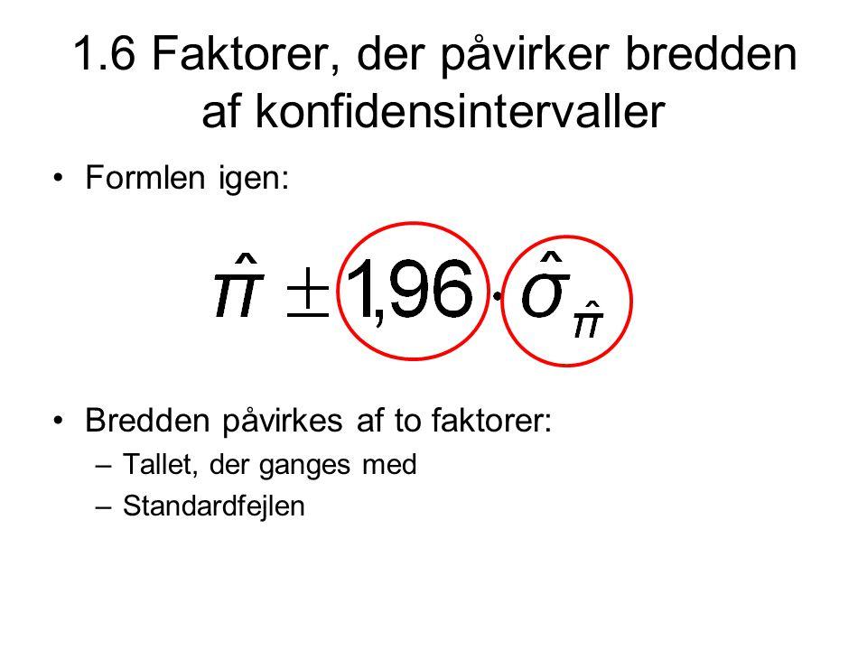 1.6 Faktorer, der påvirker bredden af konfidensintervaller •Formlen igen: •Bredden påvirkes af to faktorer: –Tallet, der ganges med –Standardfejlen