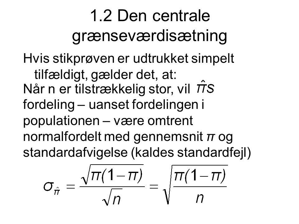 1.2 Den centrale grænseværdisætning Når n er tilstrækkelig stor, vil fordeling – uanset fordelingen i populationen – være omtrent normalfordelt med gennemsnit π og standardafvigelse (kaldes standardfejl) Hvis stikprøven er udtrukket simpelt tilfældigt, gælder det, at: