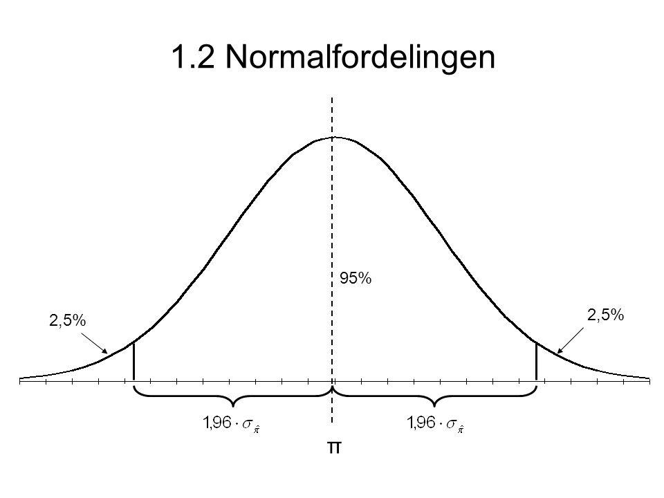 1.2 Normalfordelingen 2,5% π 95%