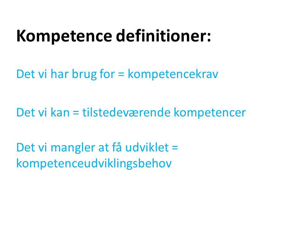 Kompetence definitioner: Det vi har brug for = kompetencekrav Det vi kan = tilstedeværende kompetencer Det vi mangler at få udviklet = kompetenceudvik