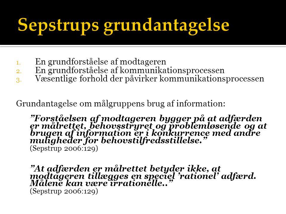 1. En grundforståelse af modtageren 2. En grundforståelse af kommunikationsprocessen 3. Væsentlige forhold der påvirker kommunikationsprocessen Grunda