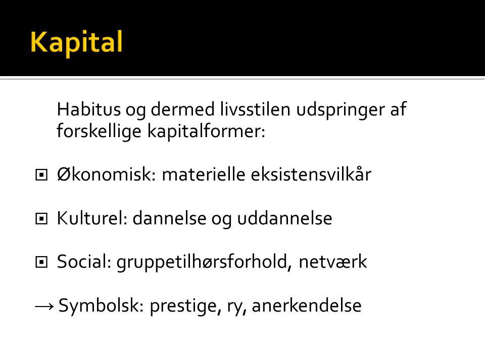 Habitus og dermed livsstilen udspringer af forskellige kapitalformer:  Økonomisk: materielle eksistensvilkår  Kulturel: dannelse og uddannelse  Soc