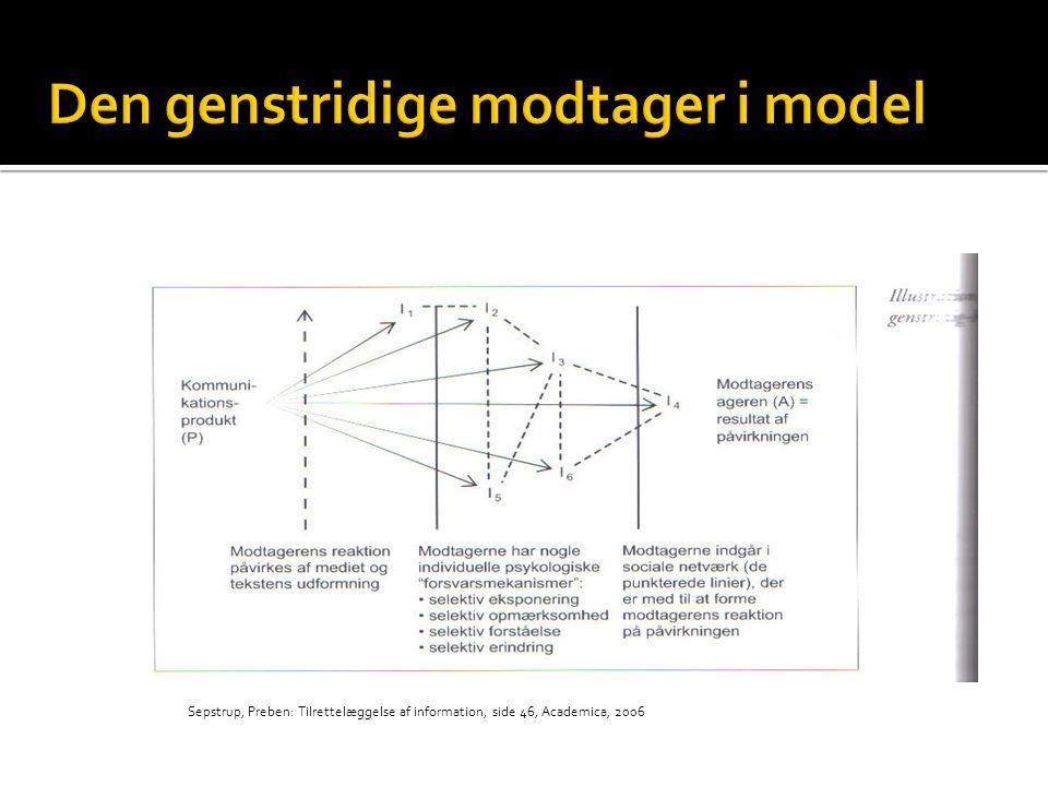 Sepstrup, Preben: Tilrettelæggelse af information, side 46, Academica, 2006