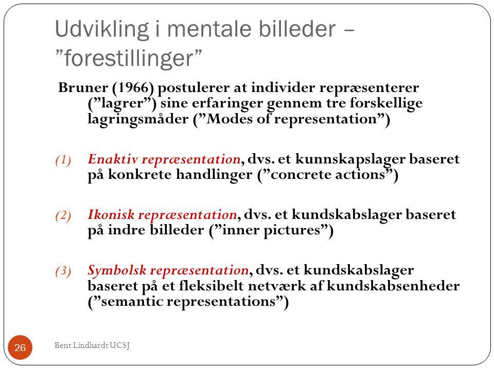 """Udvikling i mentale billeder – """"forestillinger"""" Bent Lindhardt UCSJ 26 Bruner (1966) postulerer at individer repræsenterer (""""lagrer"""") sine erfaringer"""