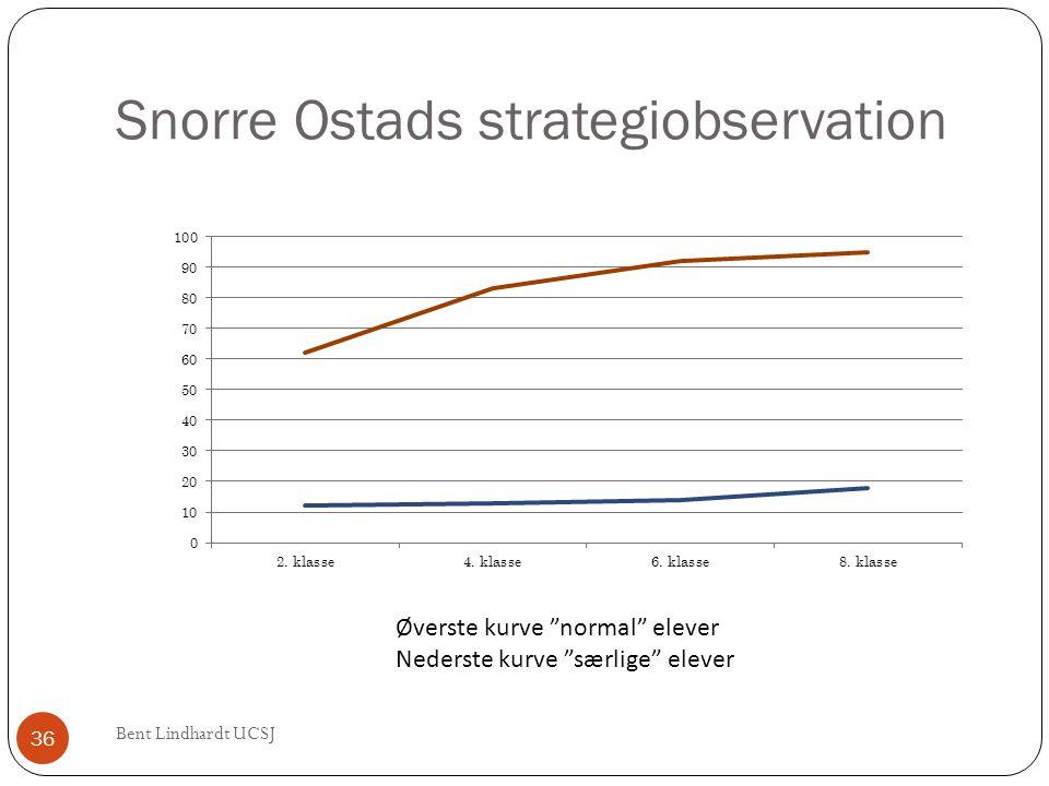 """Snorre Ostads strategiobservation Øverste kurve """"normal"""" elever Nederste kurve """"særlige"""" elever 36 Bent Lindhardt UCSJ"""