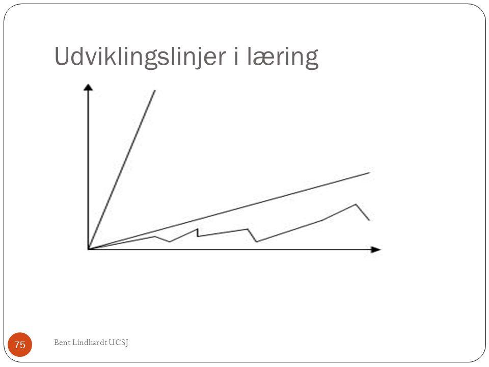 Udviklingslinjer i læring 75 Bent Lindhardt UCSJ