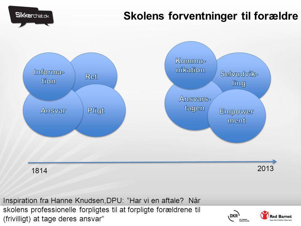 Skolens forventninger til forældre 1814 2013 Inspiration fra Hanne Knudsen,DPU: Har vi en aftale.
