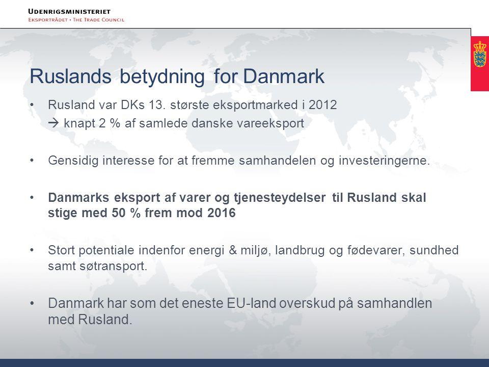 Ruslands betydning for Danmark •Rusland var DKs 13. største eksportmarked i 2012  knapt 2 % af samlede danske vareeksport •Gensidig interesse for at