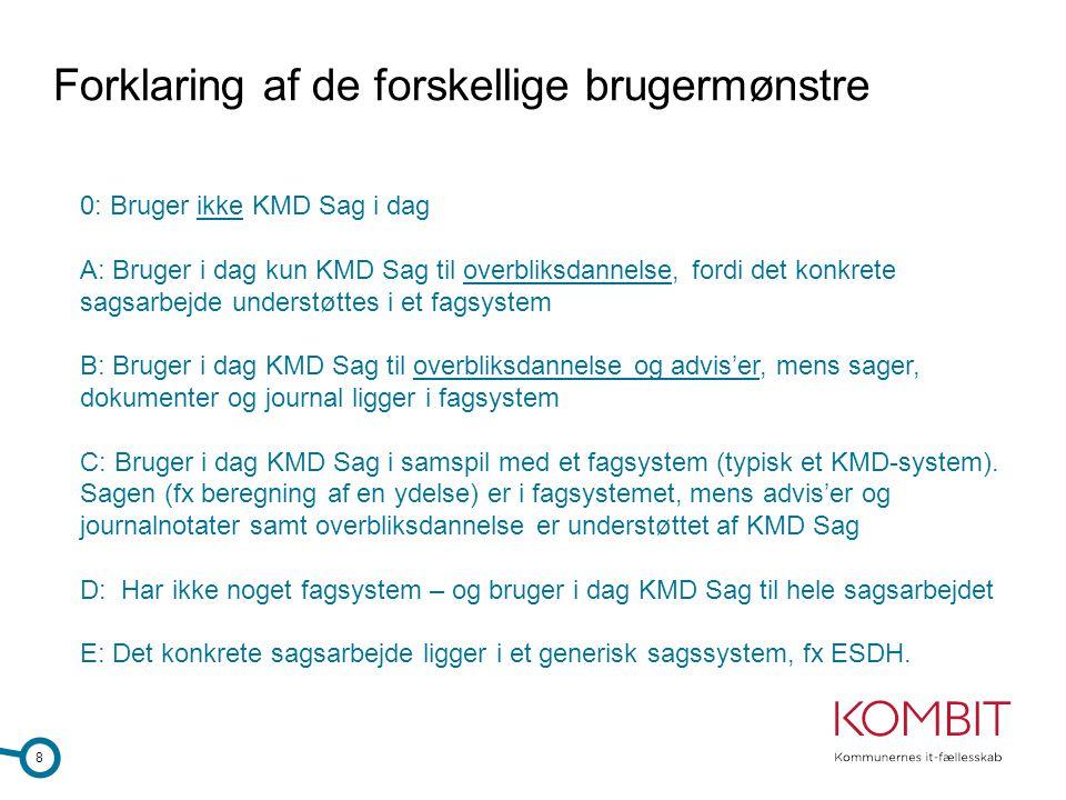 0: Bruger ikke KMD Sag i dag A: Bruger i dag kun KMD Sag til overbliksdannelse, fordi det konkrete sagsarbejde understøttes i et fagsystem B: Bruger i