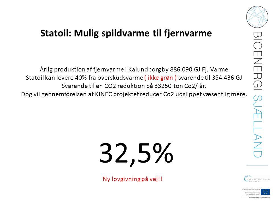 Statoil: Mulig spildvarme til fjernvarme Årlig produktion af fjernvarme i Kalundborg by 886.090 GJ Fj. Varme Statoil kan levere 40% fra overskudsvarme
