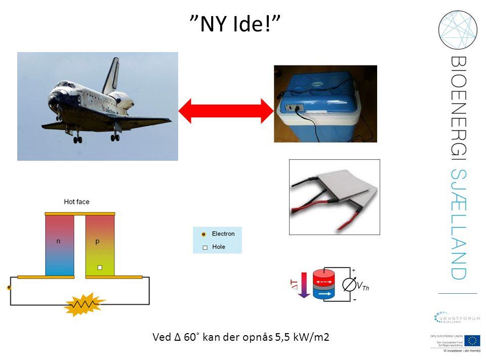 """""""NY Ide!"""" Ved ∆ 60˚ kan der opnås 5,5 kW/m2"""