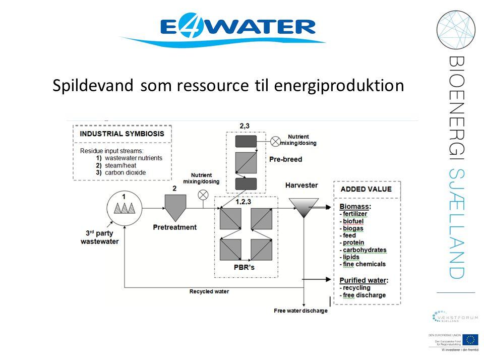 Spildevand som ressource til energiproduktion
