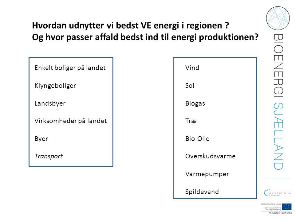 Hvordan udnytter vi bedst VE energi i regionen ? Og hvor passer affald bedst ind til energi produktionen? Enkelt boliger på landet Klyngeboliger Lands