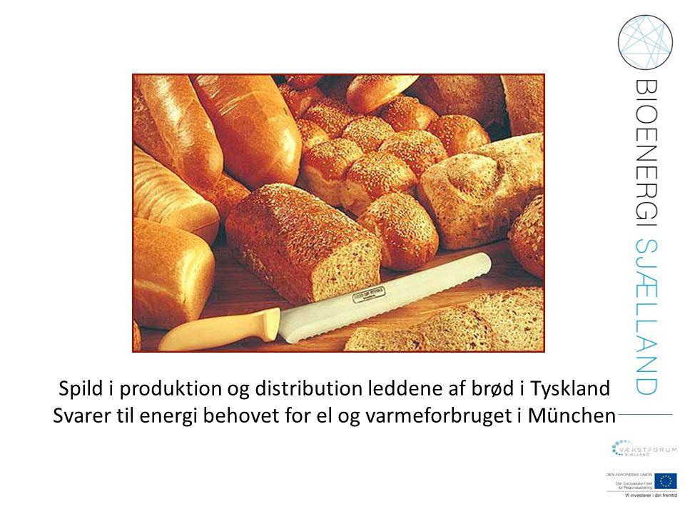 Spild i produktion og distribution leddene af brød i Tyskland Svarer til energi behovet for el og varmeforbruget i München