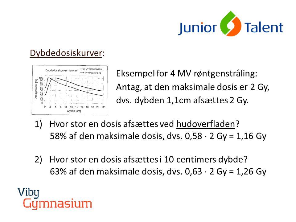 Dybdedosiskurver: Eksempel for 4 MV røntgenstråling: Antag, at den maksimale dosis er 2 Gy, dvs. dybden 1,1cm afsættes 2 Gy. 1)Hvor stor en dosis afsæ