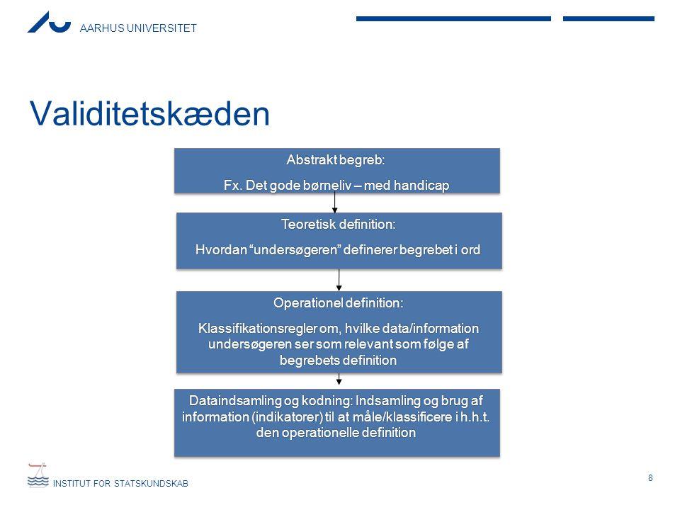 AARHUS UNIVERSITET INSTITUT FOR STATSKUNDSKAB Validitetskæden 8 Dataindsamling og kodning: Indsamling og brug af information (indikatorer) til at måle/klassificere i h.h.t.