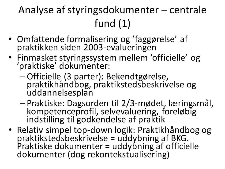 Analyse af styringsdokumenter – centrale fund (1) • Omfattende formalisering og 'faggørelse' af praktikken siden 2003-evalueringen • Finmasket styringssystem mellem 'officielle' og 'praktiske' dokumenter: – Officielle (3 parter): Bekendtgørelse, praktikhåndbog, praktikstedsbeskrivelse og uddannelsesplan – Praktiske: Dagsorden til 2/3-mødet, læringsmål, kompetenceprofil, selvevaluering, foreløbig indstilling til godkendelse af praktik • Relativ simpel top-down logik: Praktikhåndbog og praktikstedsbeskrivelse = uddybning af BKG.